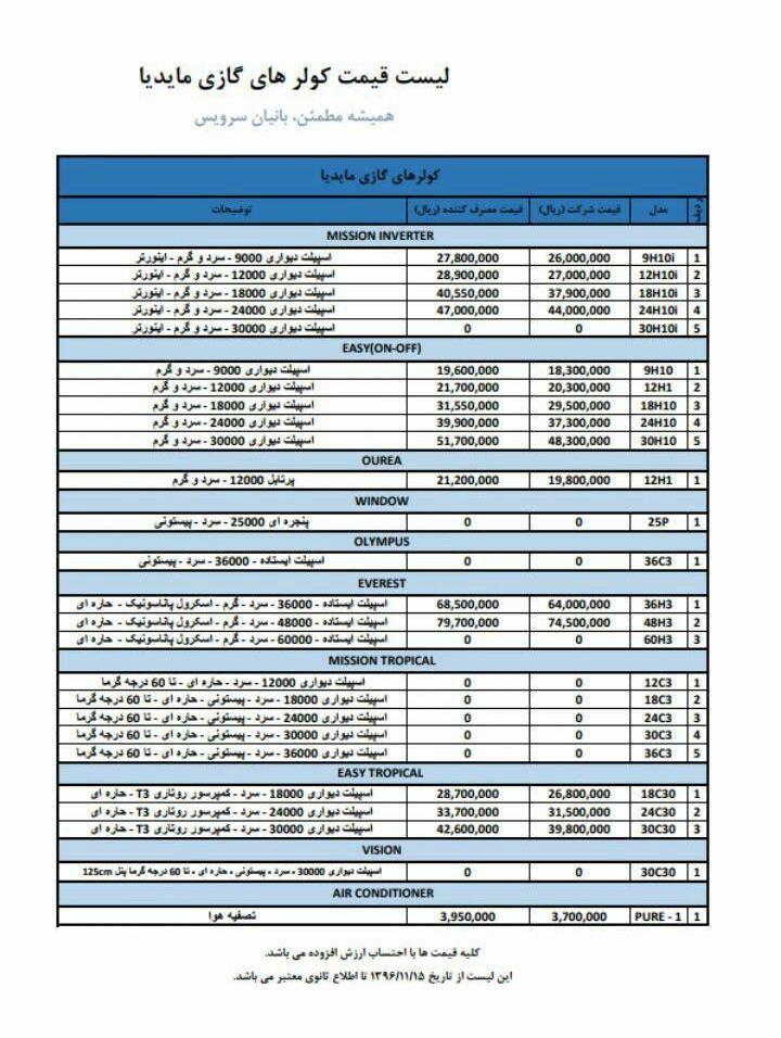 لیست قیمت جدید کولر گازی مدیا 97