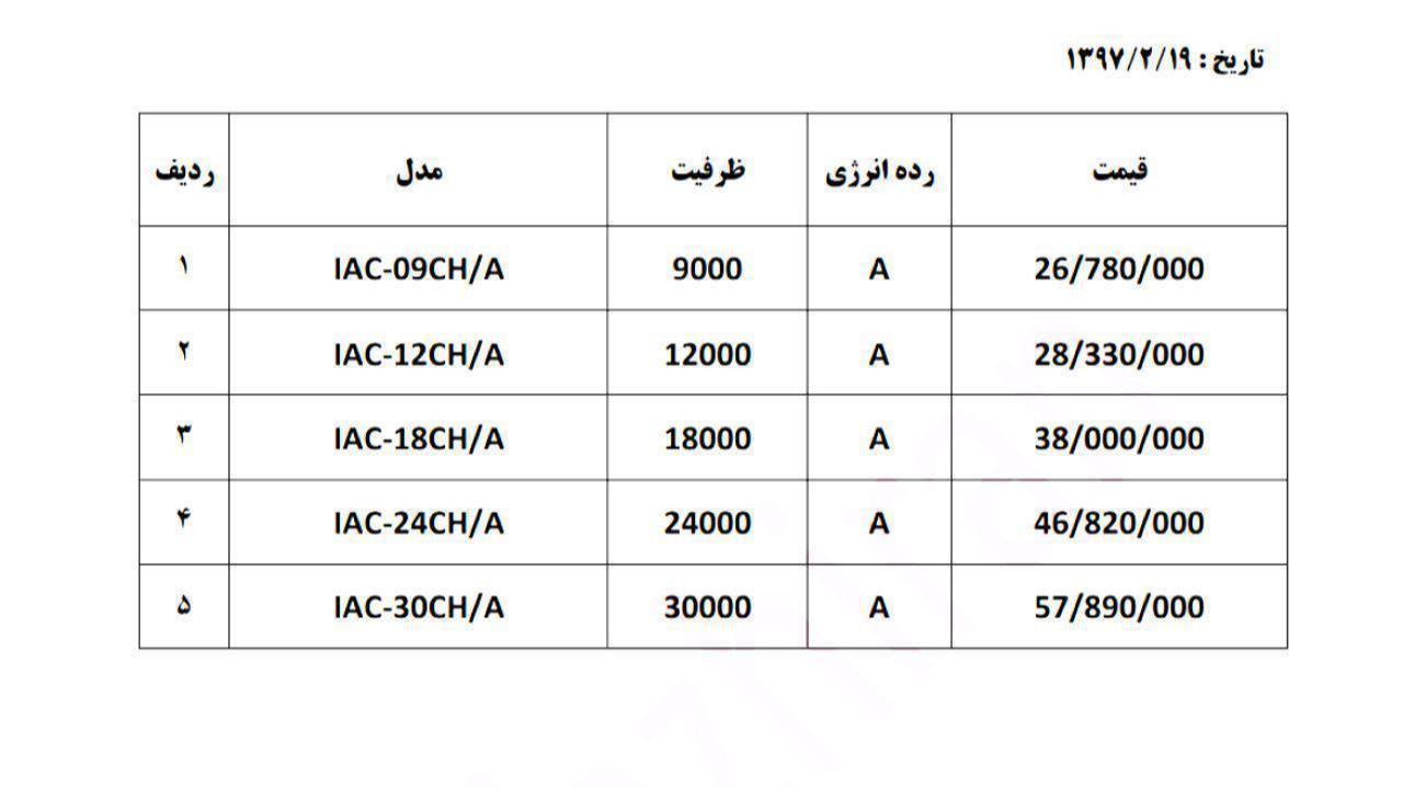 لیست قیمت کولرگازی ایران رادیاتور